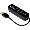 TRACER CARD READER ALL-IN-ONE + HUB USB CH4